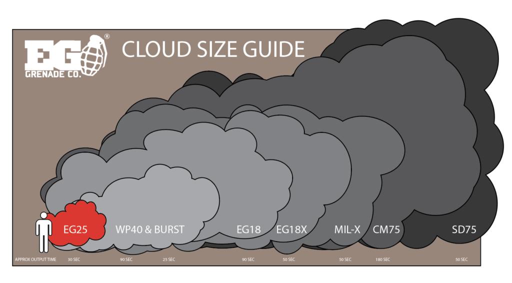 EG25 Size Guide